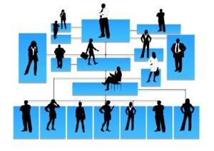 Downsizing e terceirização: reestruturação de cargos e funções.